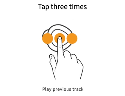 Touchpad commands for your Samsung earbuds