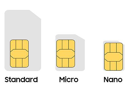 SIM card sizes for a Standard SIM, Micro SIM, and Nano SIM