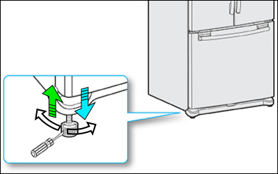 Illustration of adjusting the leveling leg with a screwdriver