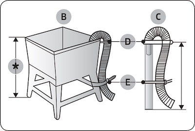 Illustration showing the installation of a drain pipe to either a laundry tub or standpipe