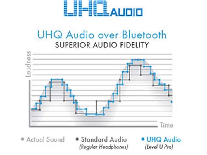 pro audio star return policy