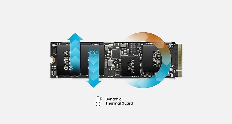 SSD 960 EVO NVMe M 2 500GB
