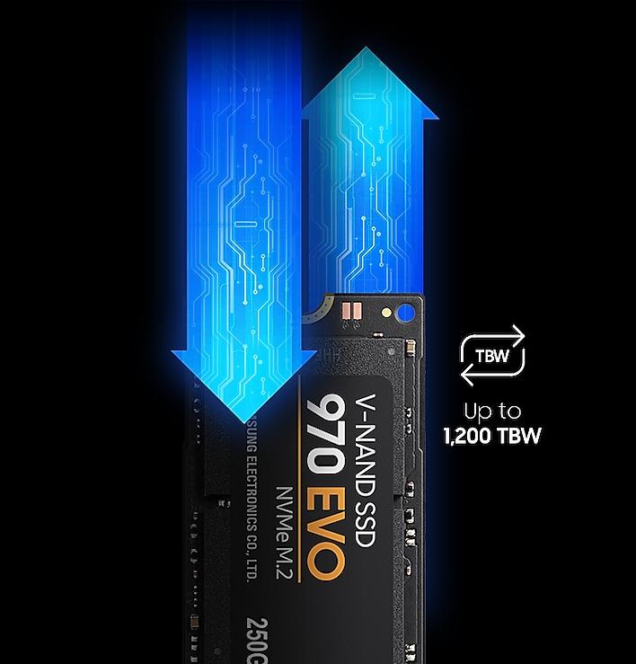 SSD 970 EVO NVMe M 2 500GB