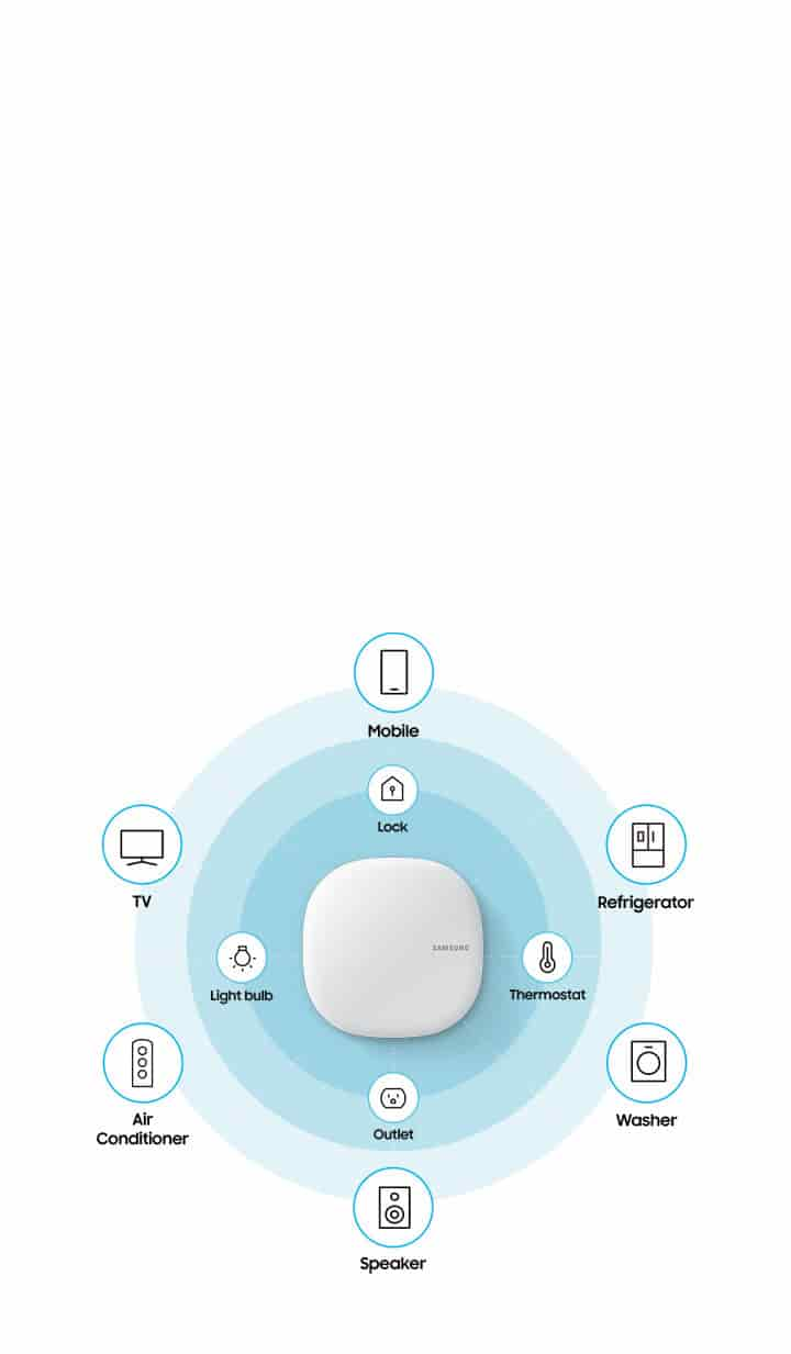 Samsung Smartthings: Smart Home App for Home Automation | Samsung US