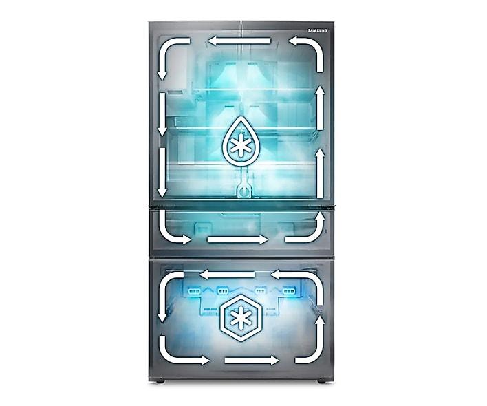 4 Door French Door Counter Depth Refrigerator In Black
