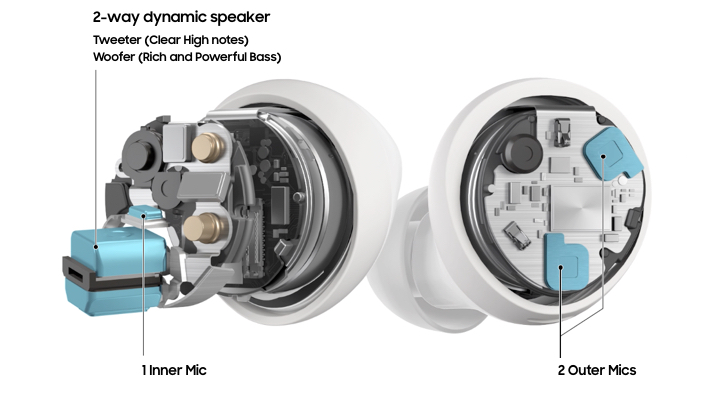 One bud facing forward with two circles pointing out where the 2 outer mics are. Another bud facing backward showing a graphic with the inner mic and other circuitry.