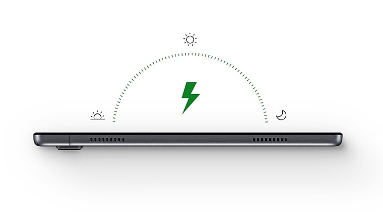 Binge-worthy battery