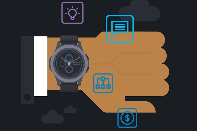 Customizing Wearables for Business Use