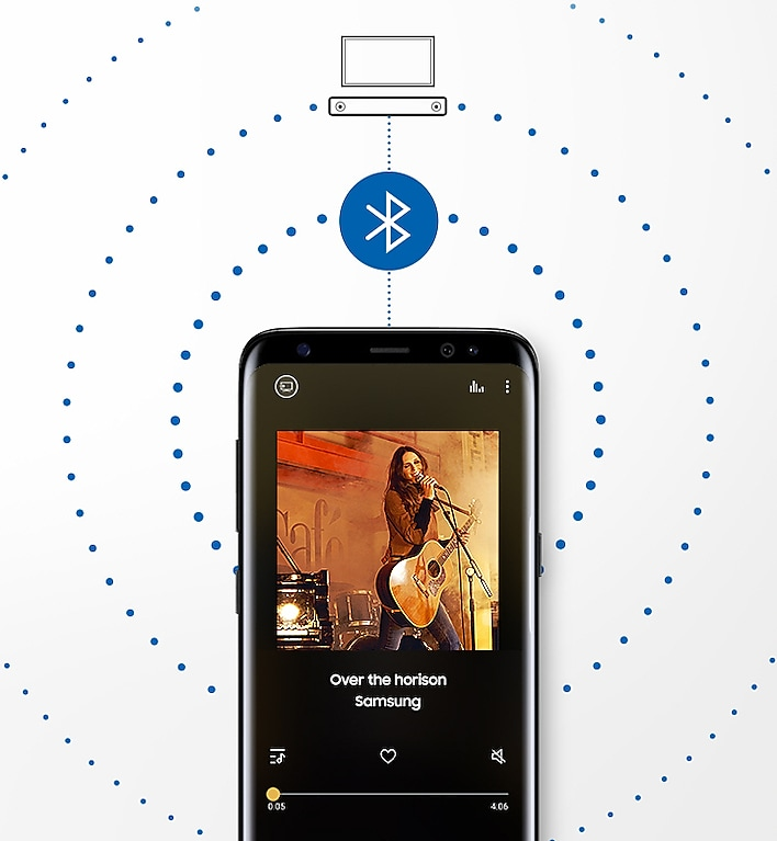 Streaming di musica Bluetooth