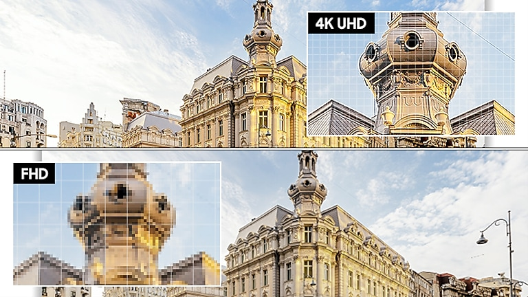 Experience the beauty of 4K UHD Resolution