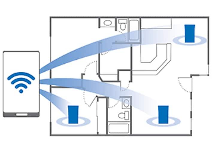 Multiroom Link