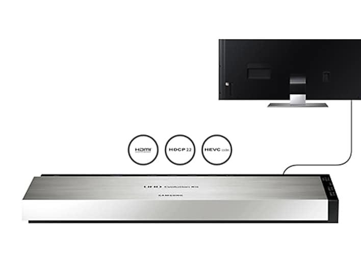 SEK2500U One Connect Evolution Kit