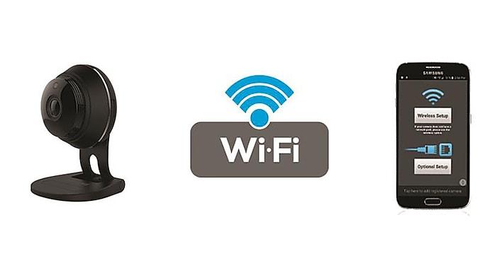 SmartCam HD Wi-Fi Camera