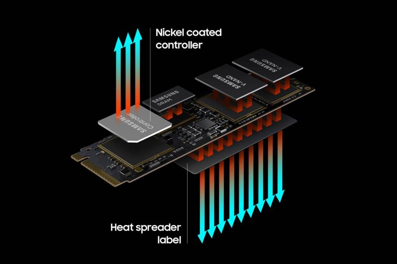 Smart Thermal Solution for SSDs