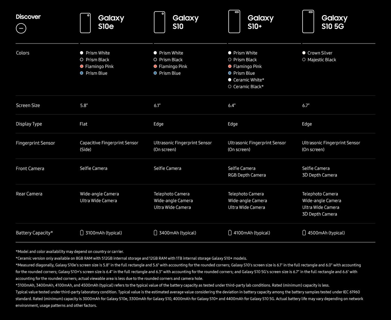 comparison full screen