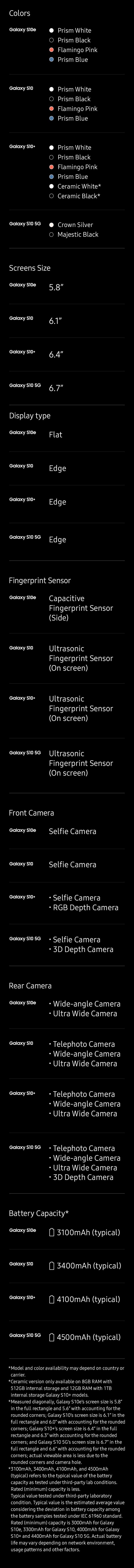 comparison mobile screen
