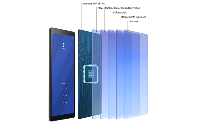 Samsung Knox tablet security