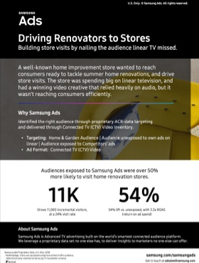 Driving Renovators to Stores