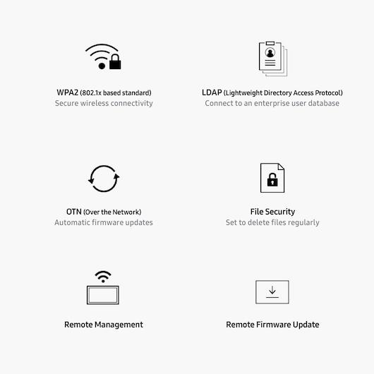 Samsung Flip 2—全新數位屏幕 - PC Flip2 65inch 13 5 1 TWO COLUMN