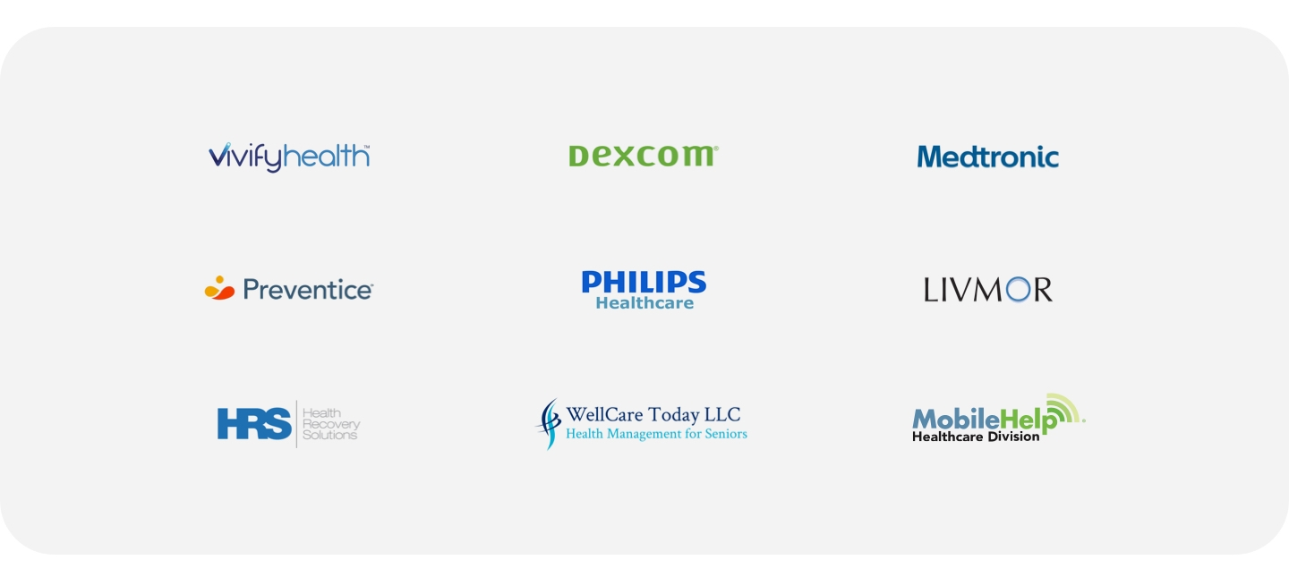 Virtual care software partners