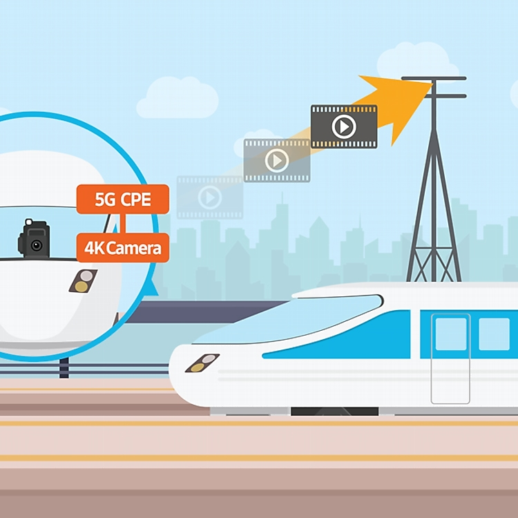 5g technology in transportation