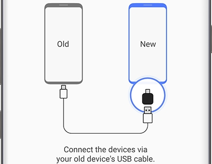 Data being transferred between two phones via a USB cable