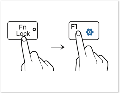 Diagram of Function Hotkeys #2