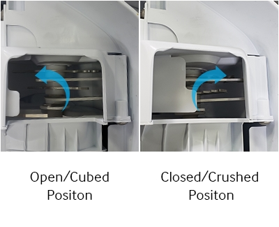 Open/Closed Cubed/Crushed position
