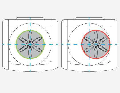 A graph showing how to level a top load washer tub