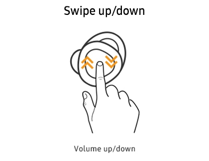 Hand swiping up and down on earbud