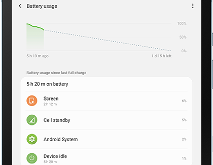 Battery usage menu displayed on tablet