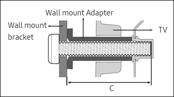 Wall Mount bracket and Wall mount adapter