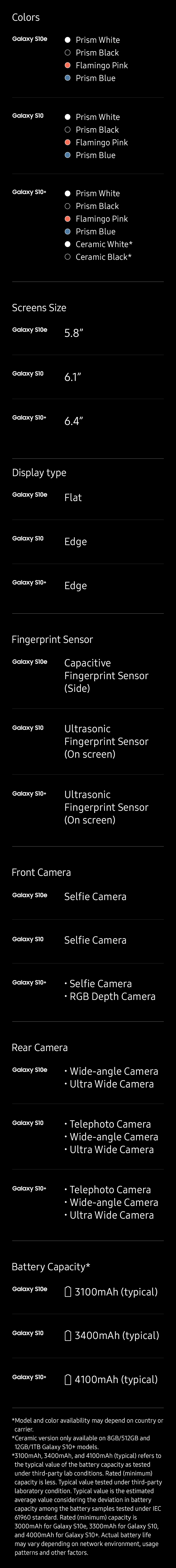 comparison mobile screen