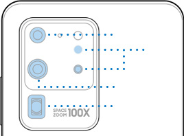Illustrated close up of Galaxy S20 Ultra showing the location of the rear quad camera including 12MP Ultra Wide Camera, 108MP Wide-angle Camera, 48MP Telephoto Camera, and DepthVision Camera